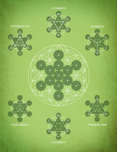 Bucky.SacredGeometry-PlatonicSolids